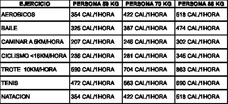 calorias en ejercicios